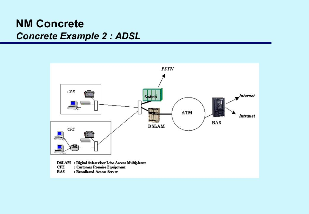 NM Concrete Concrete Example 2 : ADSL