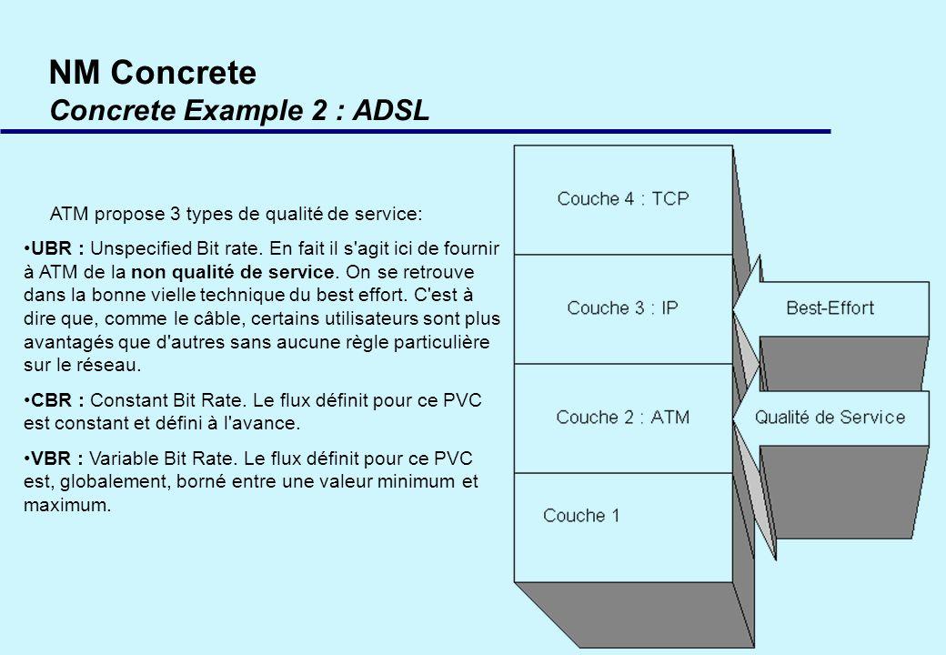 NM Concrete Concrete Example 2 : ADSL ATM propose 3 types de qualité de service: UBR : Unspecified Bit rate.