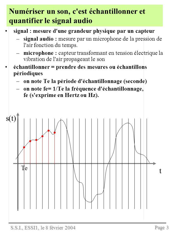 S.S.I., ESSI1, le 8 février 2004 Page 3 Numériser un son, c est échantillonner et quantifier le signal audio signal : mesure d une grandeur physique par un capteur –signal audio : mesure par un microphone de la pression de l air fonction du temps.