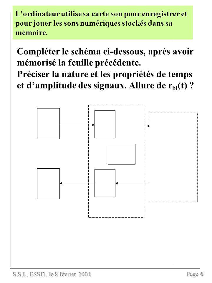 S.S.I., ESSI1, le 8 février 2004 Page 6 L ordinateur utilise sa carte son pour enregistrer et pour jouer les sons numériques stockés dans sa mémoire.