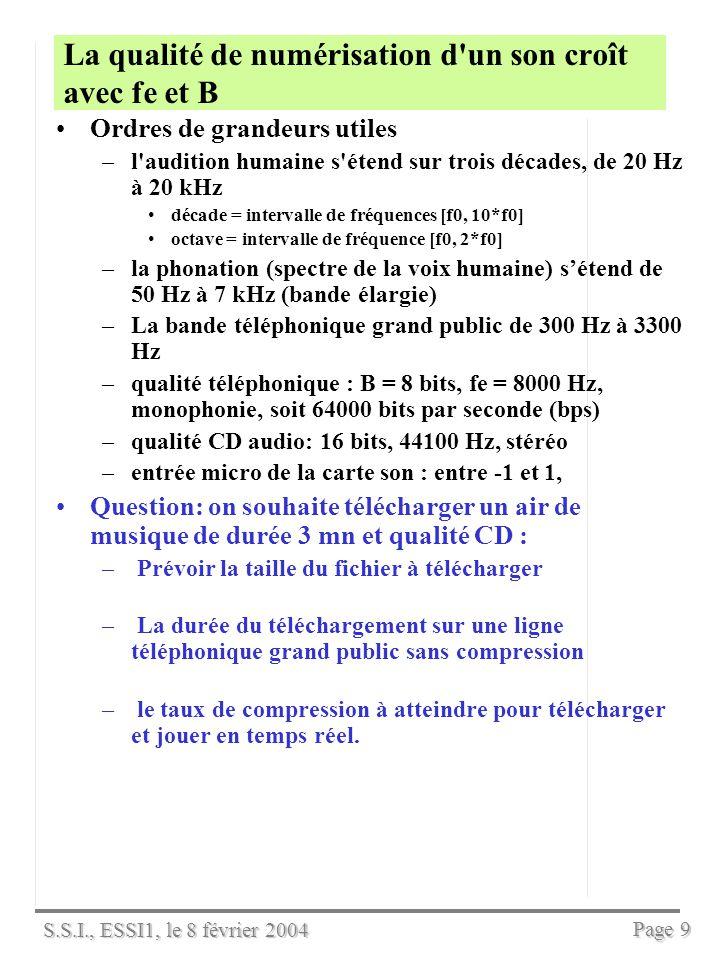 S.S.I., ESSI1, le 8 février 2004 Page 9 La qualité de numérisation d un son croît avec fe et B Ordres de grandeurs utiles –l audition humaine s étend sur trois décades, de 20 Hz à 20 kHz décade = intervalle de fréquences [f0, 10*f0] octave = intervalle de fréquence [f0, 2*f0] –la phonation (spectre de la voix humaine) sétend de 50 Hz à 7 kHz (bande élargie) –La bande téléphonique grand public de 300 Hz à 3300 Hz –qualité téléphonique : B = 8 bits, fe = 8000 Hz, monophonie, soit 64000 bits par seconde (bps) –qualité CD audio: 16 bits, 44100 Hz, stéréo –entrée micro de la carte son : entre -1 et 1, Question: on souhaite télécharger un air de musique de durée 3 mn et qualité CD : – Prévoir la taille du fichier à télécharger – La durée du téléchargement sur une ligne téléphonique grand public sans compression – le taux de compression à atteindre pour télécharger et jouer en temps réel.