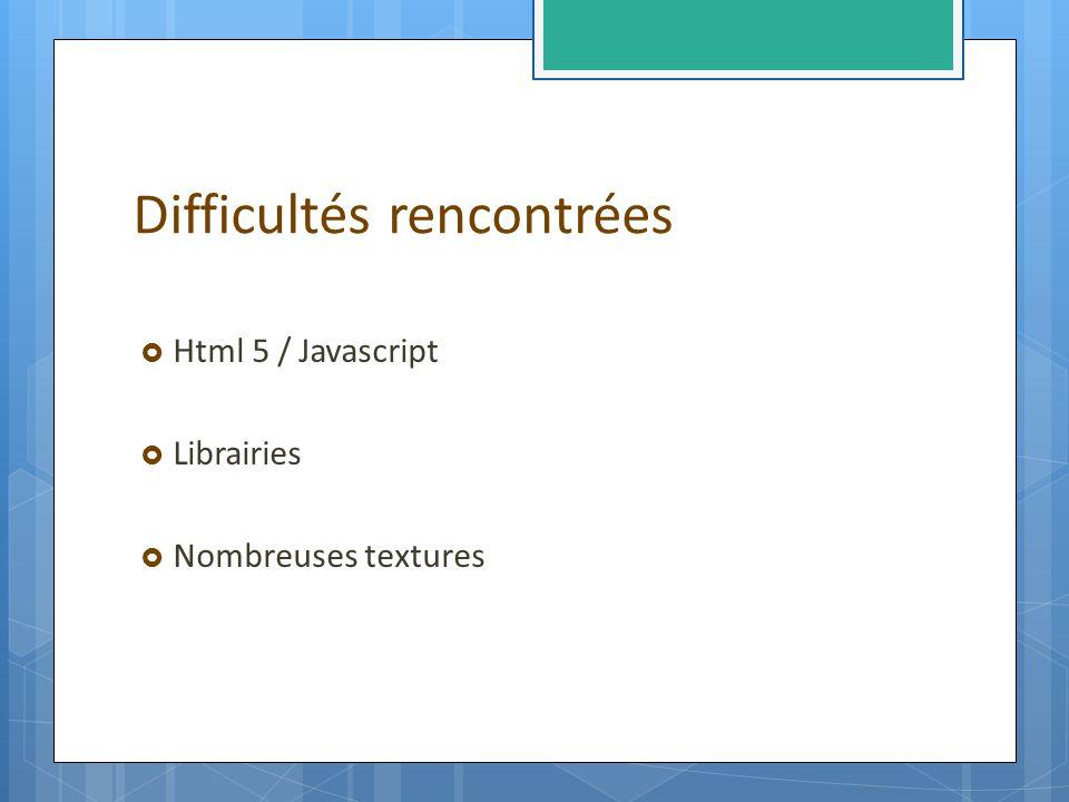 Difficultés rencontrées Html 5 / Javascript Librairies Nombreuses textures