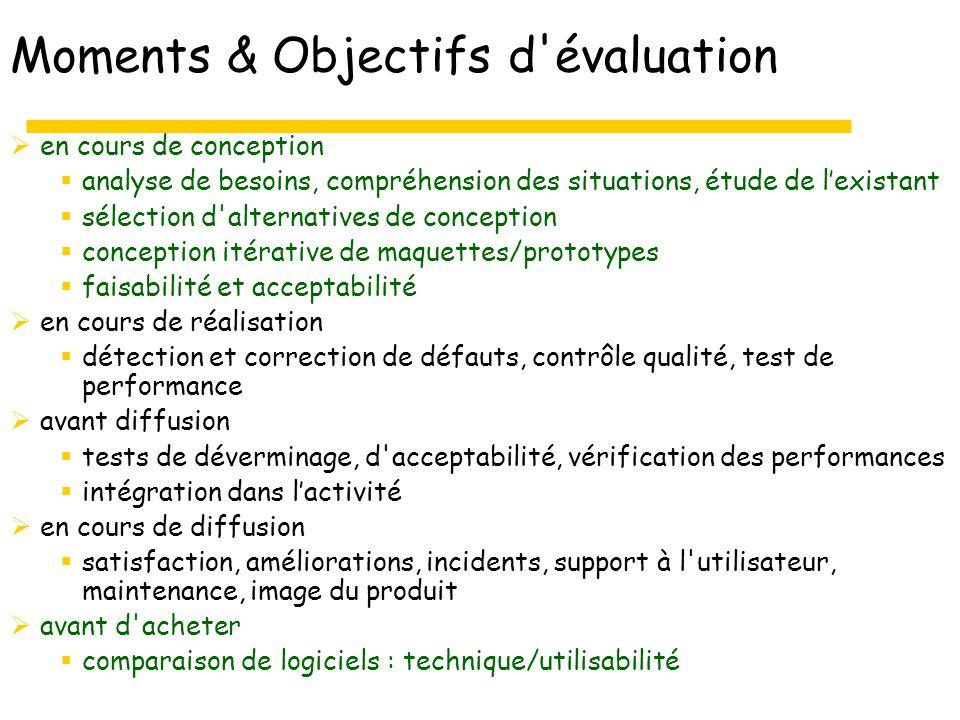 Moments & Objectifs d'évaluation en cours de conception analyse de besoins, compréhension des situations, étude de lexistant sélection d'alternatives