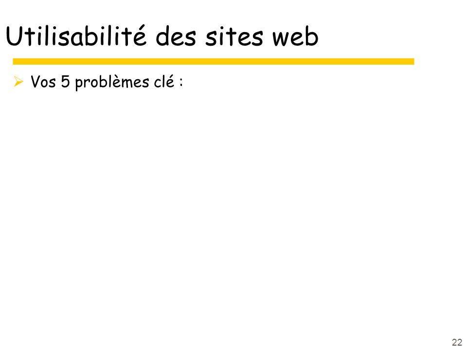 22 Utilisabilité des sites web Vos 5 problèmes clé :
