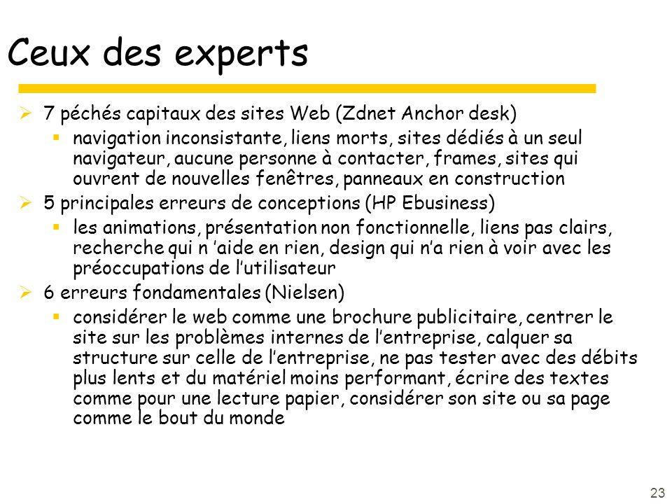 23 Ceux des experts 7 péchés capitaux des sites Web (Zdnet Anchor desk) navigation inconsistante, liens morts, sites dédiés à un seul navigateur, aucu