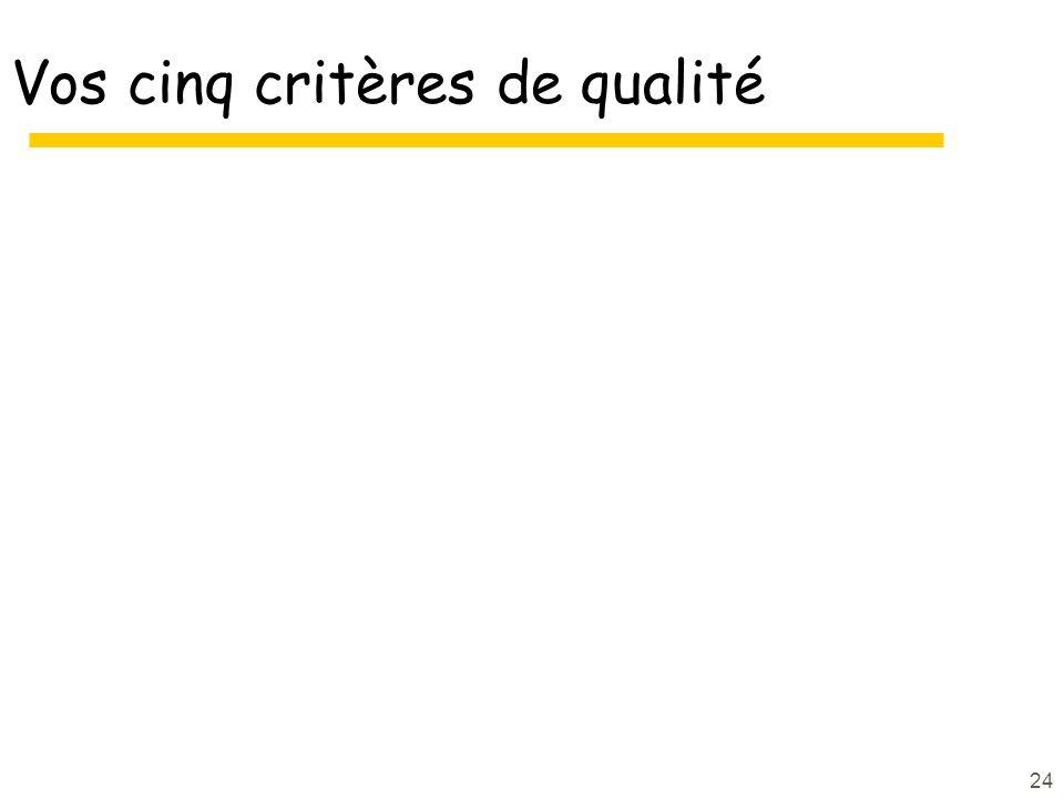 24 Vos cinq critères de qualité