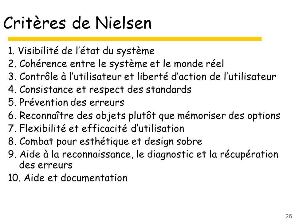 26 Critères de Nielsen 1. Visibilité de létat du système 2. Cohérence entre le système et le monde réel 3. Contrôle à lutilisateur et liberté daction