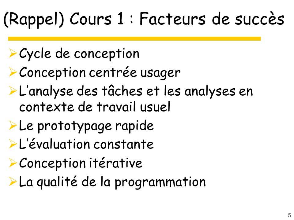 5 (Rappel) Cours 1 : Facteurs de succès Cycle de conception Conception centrée usager Lanalyse des tâches et les analyses en contexte de travail usuel