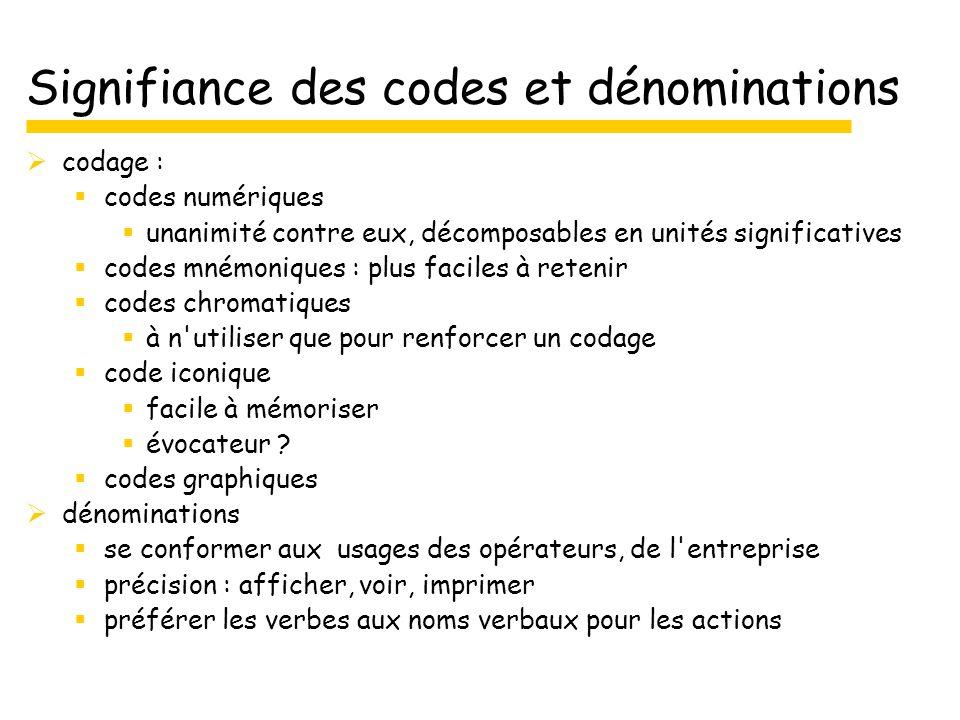 Signifiance des codes et dénominations codage : codes numériques unanimité contre eux, décomposables en unités significatives codes mnémoniques : plus