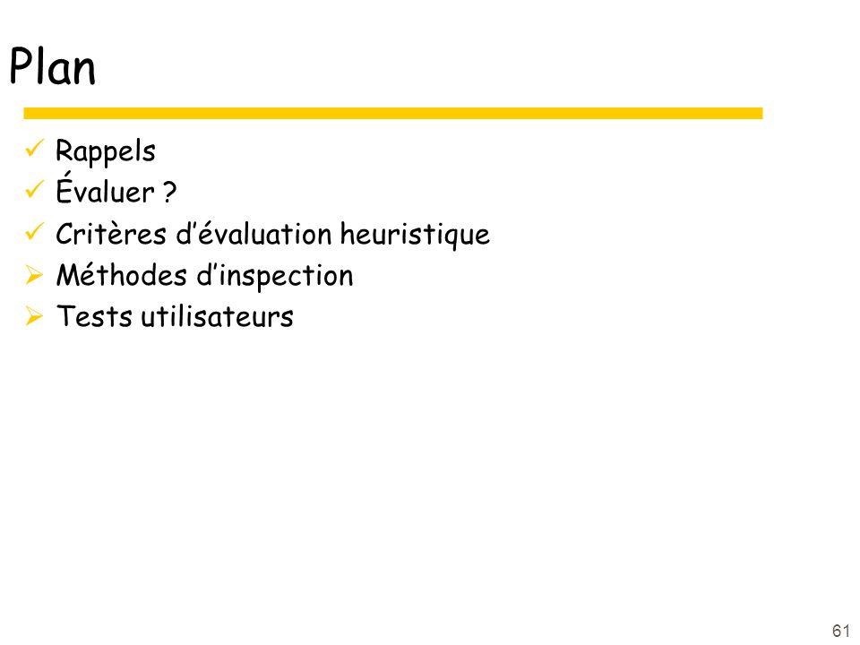 61 Plan Rappels Évaluer ? Critères dévaluation heuristique Méthodes dinspection Tests utilisateurs