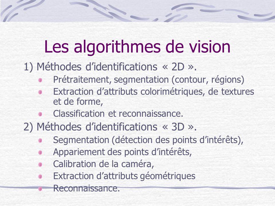 Les algorithmes de vision 1) Méthodes didentifications « 2D ». Prétraitement, segmentation (contour, régions) Extraction dattributs colorimétriques, d
