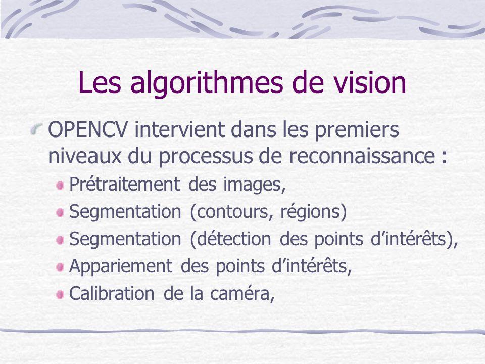 Les algorithmes de vision OPENCV intervient dans les premiers niveaux du processus de reconnaissance : Prétraitement des images, Segmentation (contour