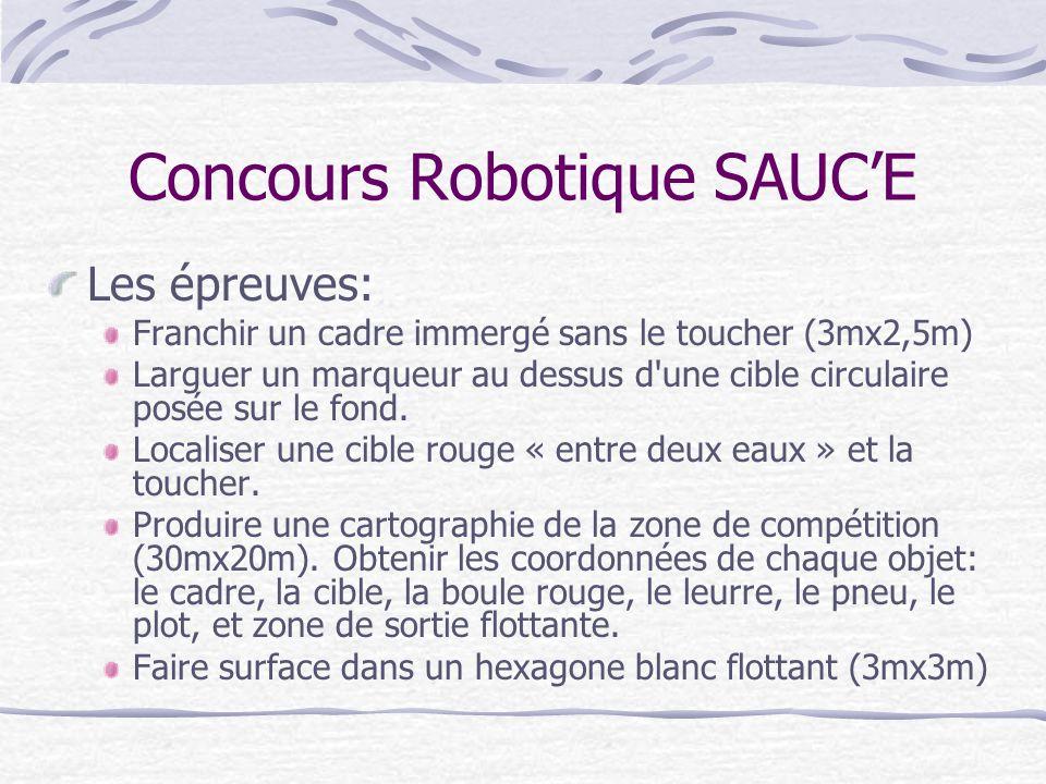 Concours Robotique SAUCE Les épreuves: Franchir un cadre immergé sans le toucher (3mx2,5m) Larguer un marqueur au dessus d'une cible circulaire posée
