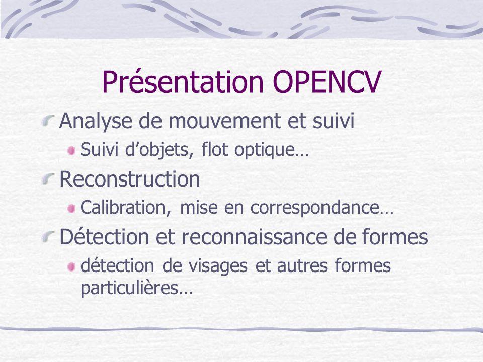 Présentation OPENCV Analyse de mouvement et suivi Suivi dobjets, flot optique… Reconstruction Calibration, mise en correspondance… Détection et reconn