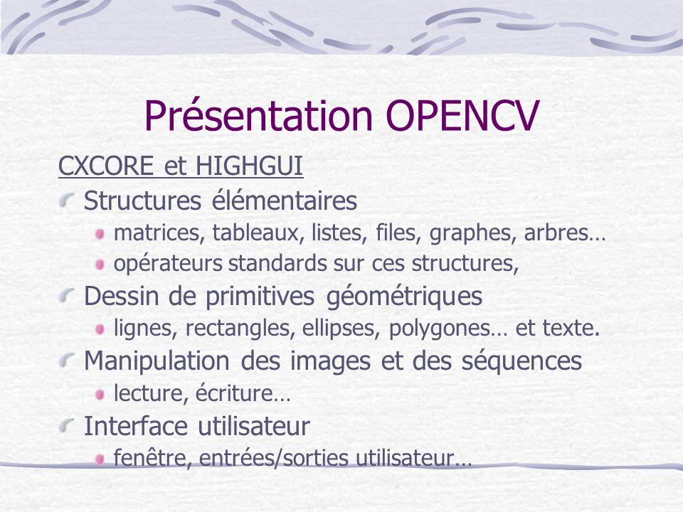 Présentation OPENCV CXCORE et HIGHGUI Structures élémentaires matrices, tableaux, listes, files, graphes, arbres… opérateurs standards sur ces structu
