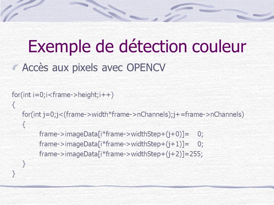 Exemple de détection couleur Accès aux pixels avec OPENCV for(int i=0;i height;i++) { for(int j=0;j width*frame->nChannels);j+=frame->nChannels) { fra