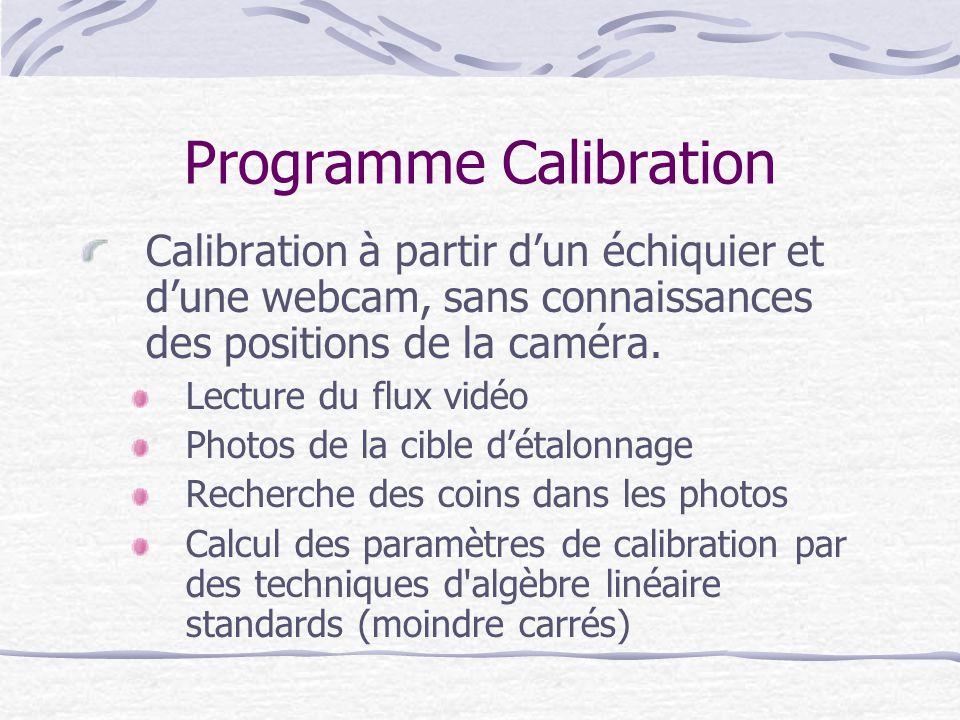Programme Calibration Calibration à partir dun échiquier et dune webcam, sans connaissances des positions de la caméra. Lecture du flux vidéo Photos d
