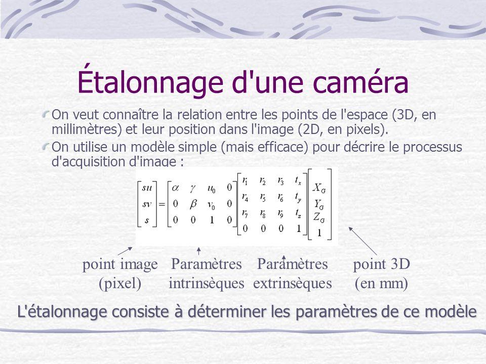 Étalonnage d'une caméra On veut connaître la relation entre les points de l'espace (3D, en millimètres) et leur position dans l'image (2D, en pixels).