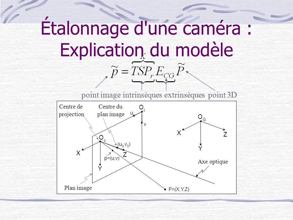 Étalonnage d'une caméra : Explication du modèle intrinsèquesextrinsèquespoint 3Dpoint image Z Y X u v O I O c Z Y X O G (u 0,v 0 ) p=(u,v) P=(X,Y,Z) C