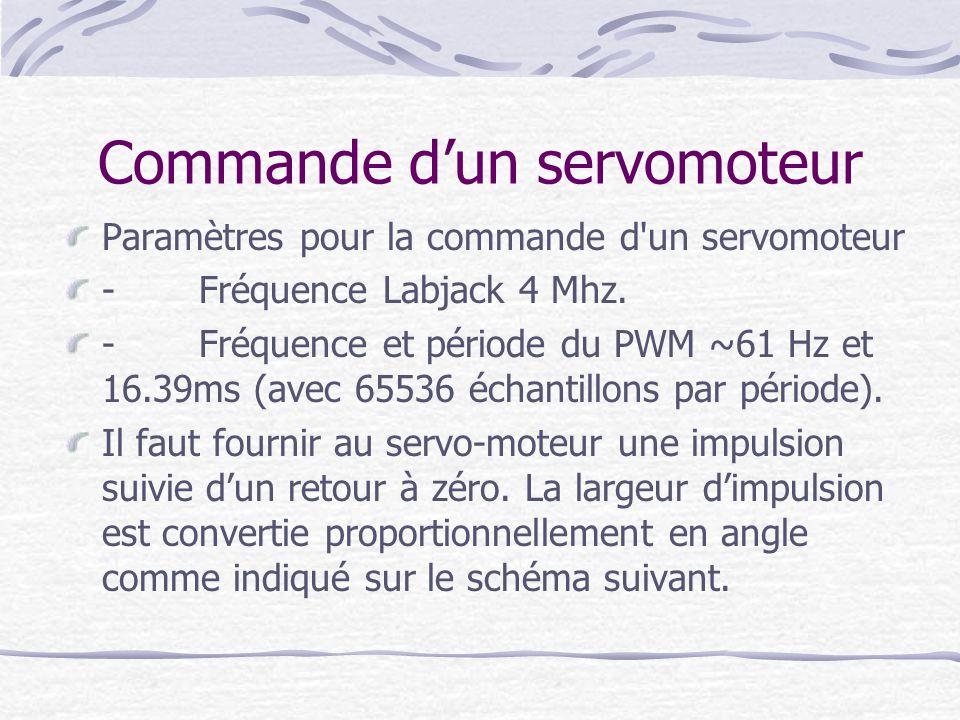 Commande dun servomoteur Paramètres pour la commande d'un servomoteur - Fréquence Labjack 4 Mhz. - Fréquence et période du PWM ~61 Hz et 16.39ms (avec