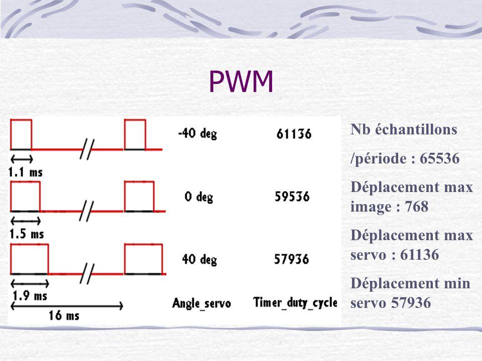 PWM Nb échantillons /période : 65536 Déplacement max image : 768 Déplacement max servo : 61136 Déplacement min servo 57936