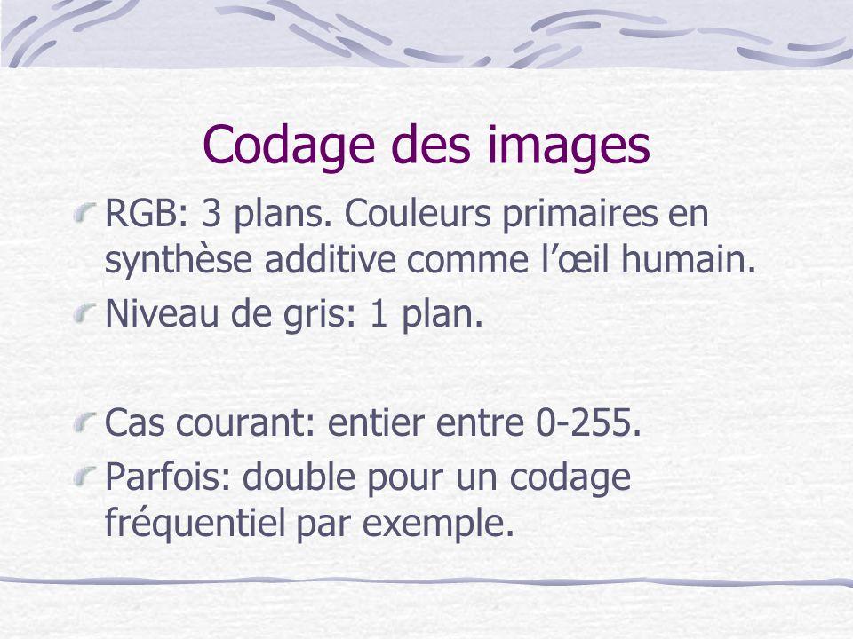 Codage des images RGB: 3 plans. Couleurs primaires en synthèse additive comme lœil humain. Niveau de gris: 1 plan. Cas courant: entier entre 0-255. Pa