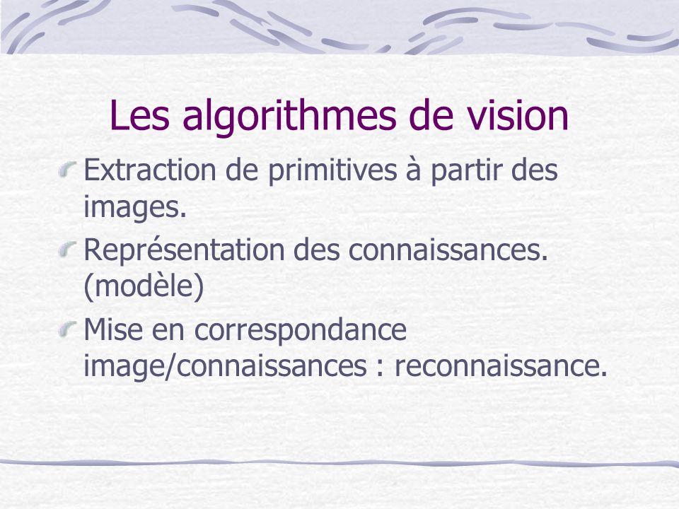 Les algorithmes de vision Extraction de primitives à partir des images. Représentation des connaissances. (modèle) Mise en correspondance image/connai