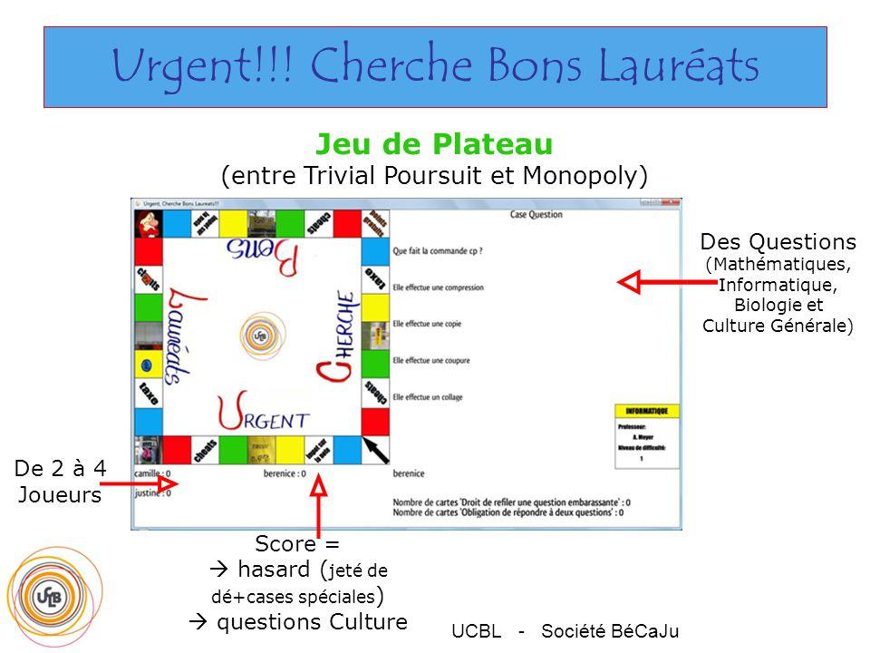UCBL - Société BéCaJu Urgent!!! Cherche Bons Lauréats Jeu de Plateau (entre Trivial Poursuit et Monopoly) Score = hasard ( jeté de dé+cases spéciales
