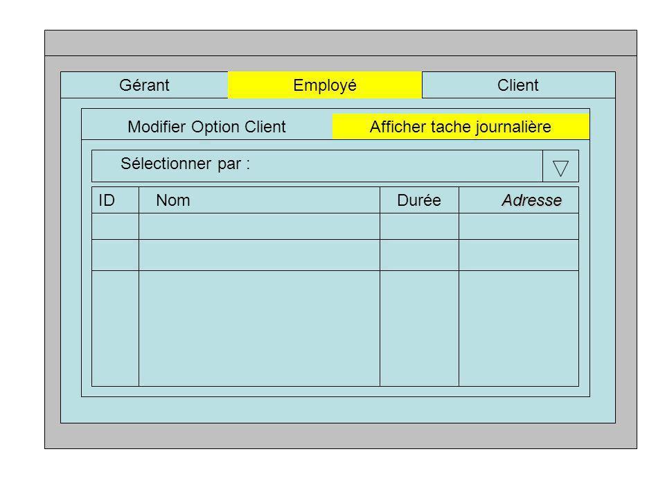 GérantEmployéClient Modifier Option ClientAfficher tache journalière Sélectionner par : IDNomDuréeAdresse