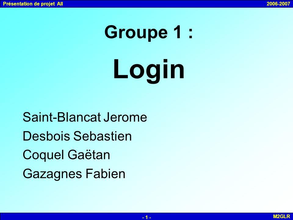 Groupe 1 : Login Saint-Blancat Jerome Desbois Sebastien Coquel Gaëtan Gazagnes Fabien Présentation de projet AII2006-2007 M2GLR - 1 -