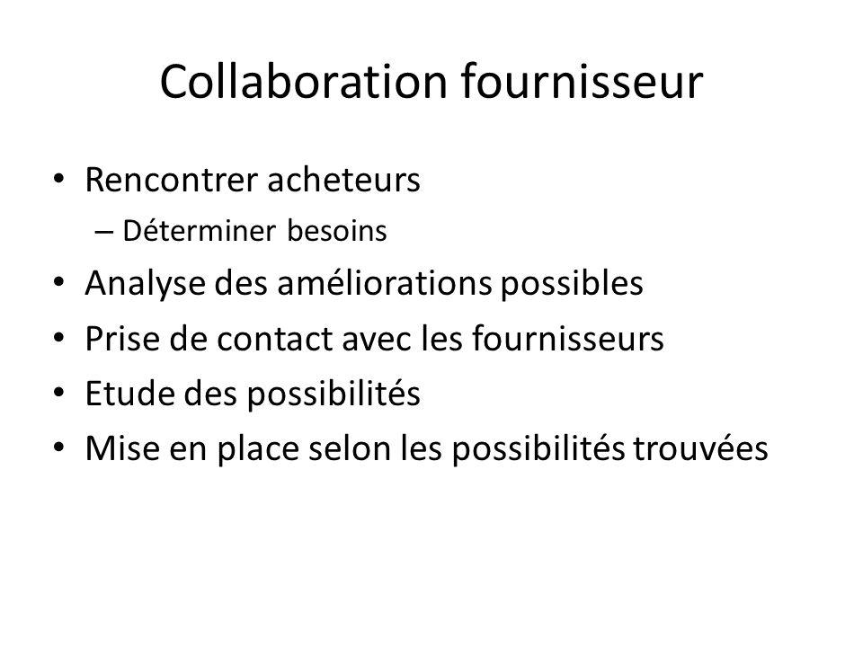 Collaboration fournisseur Rencontrer acheteurs – Déterminer besoins Analyse des améliorations possibles Prise de contact avec les fournisseurs Etude d