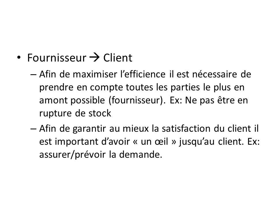 Fournisseur Client – Afin de maximiser lefficience il est nécessaire de prendre en compte toutes les parties le plus en amont possible (fournisseur).
