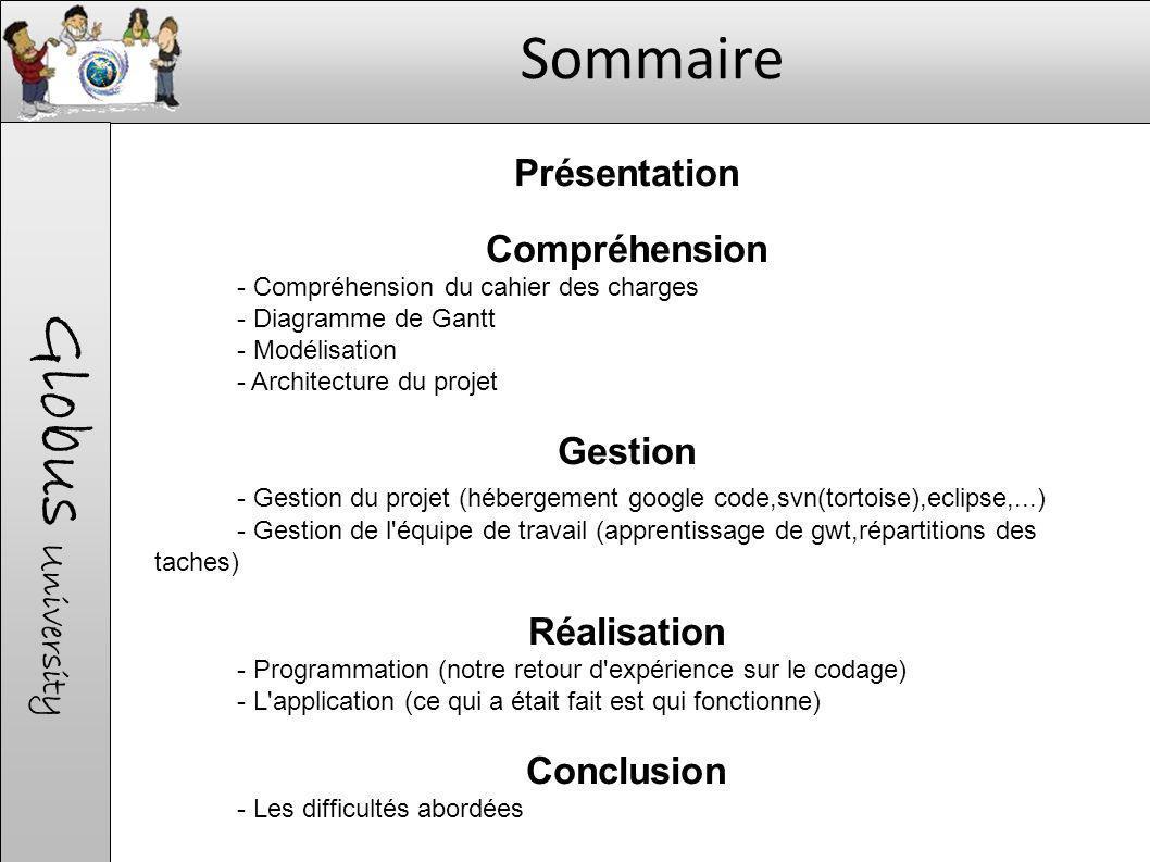 Sommaire Globus University Présentation Compréhension - Compréhension du cahier des charges - Diagramme de Gantt - Modélisation - Architecture du proj