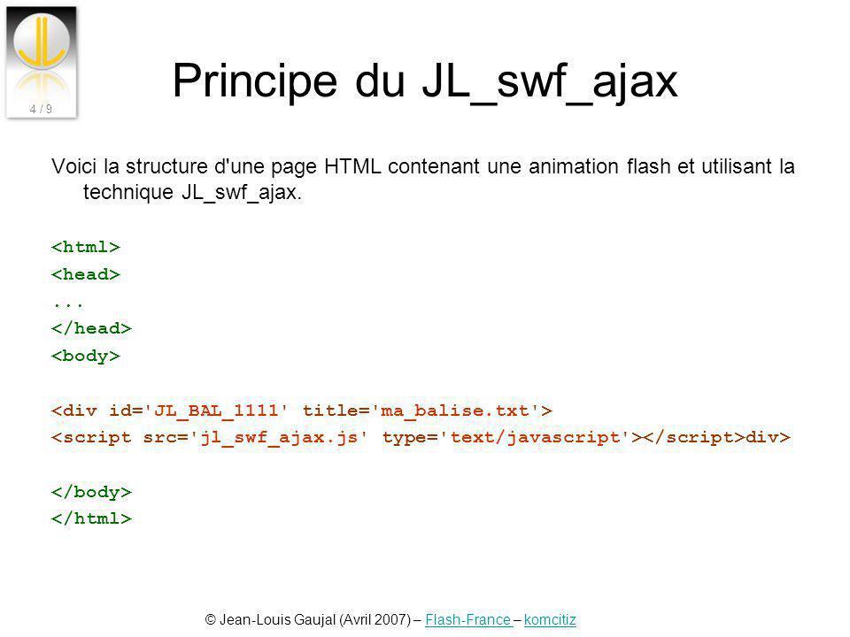 © Jean-Louis Gaujal (Avril 2007) – Flash-France – komcitizFlash-France komcitiz 4 / 9 Principe du JL_swf_ajax Voici la structure d'une page HTML conte