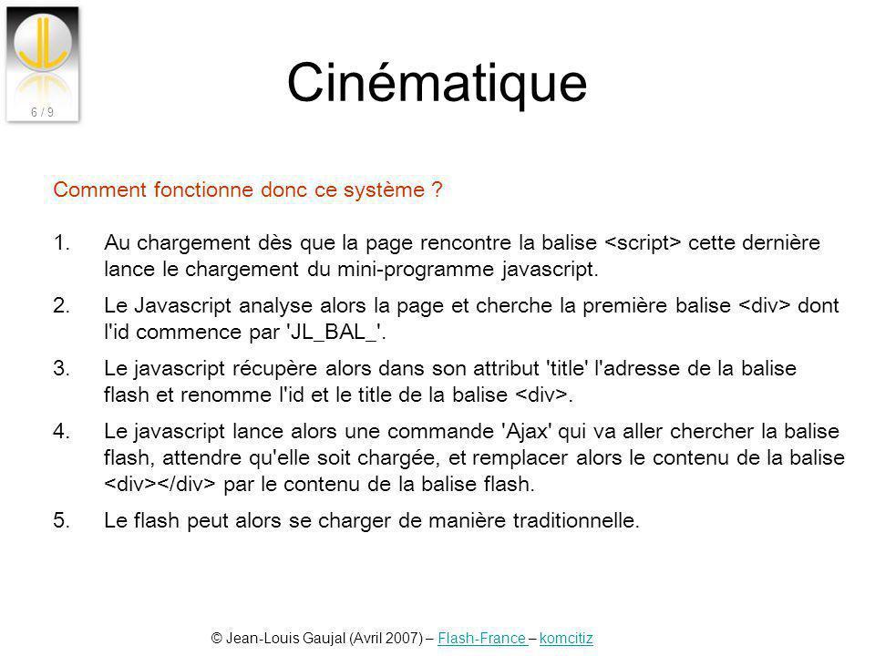 © Jean-Louis Gaujal (Avril 2007) – Flash-France – komcitizFlash-France komcitiz 6 / 9 Cinématique Comment fonctionne donc ce système ? 1.Au chargement