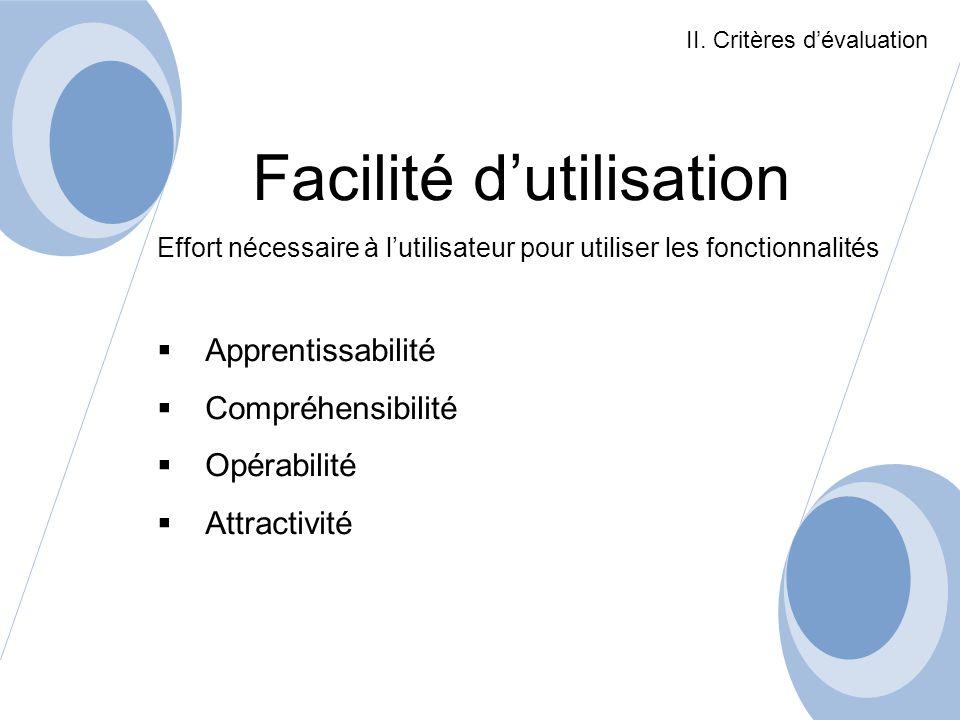 Facilité dutilisation Effort nécessaire à lutilisateur pour utiliser les fonctionnalités Apprentissabilité Compréhensibilité Opérabilité Attractivité