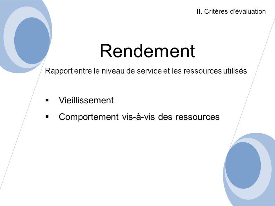 Rendement Rapport entre le niveau de service et les ressources utilisés Vieillissement Comportement vis-à-vis des ressources II. Critères dévaluation