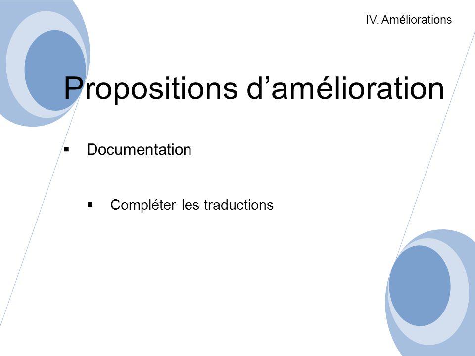 Propositions damélioration Documentation Compléter les traductions IV. Améliorations