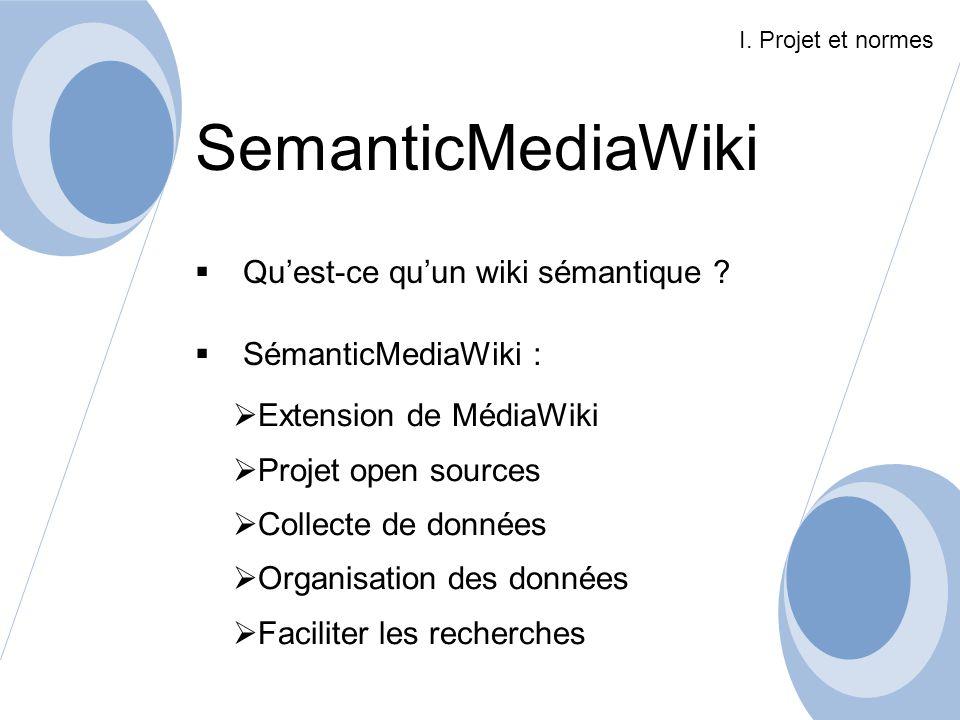SemanticMediaWiki Quest-ce quun wiki sémantique ? SémanticMediaWiki : I. Projet et normes Extension de MédiaWiki Projet open sources Collecte de donné