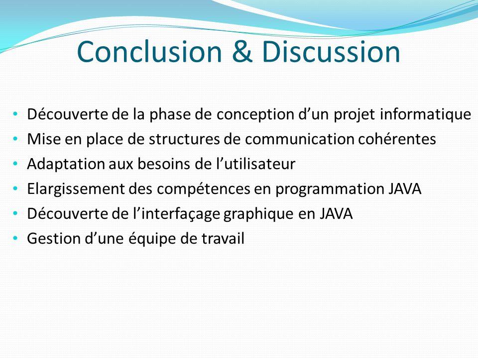 Conclusion & Discussion Découverte de la phase de conception dun projet informatique Mise en place de structures de communication cohérentes Adaptatio
