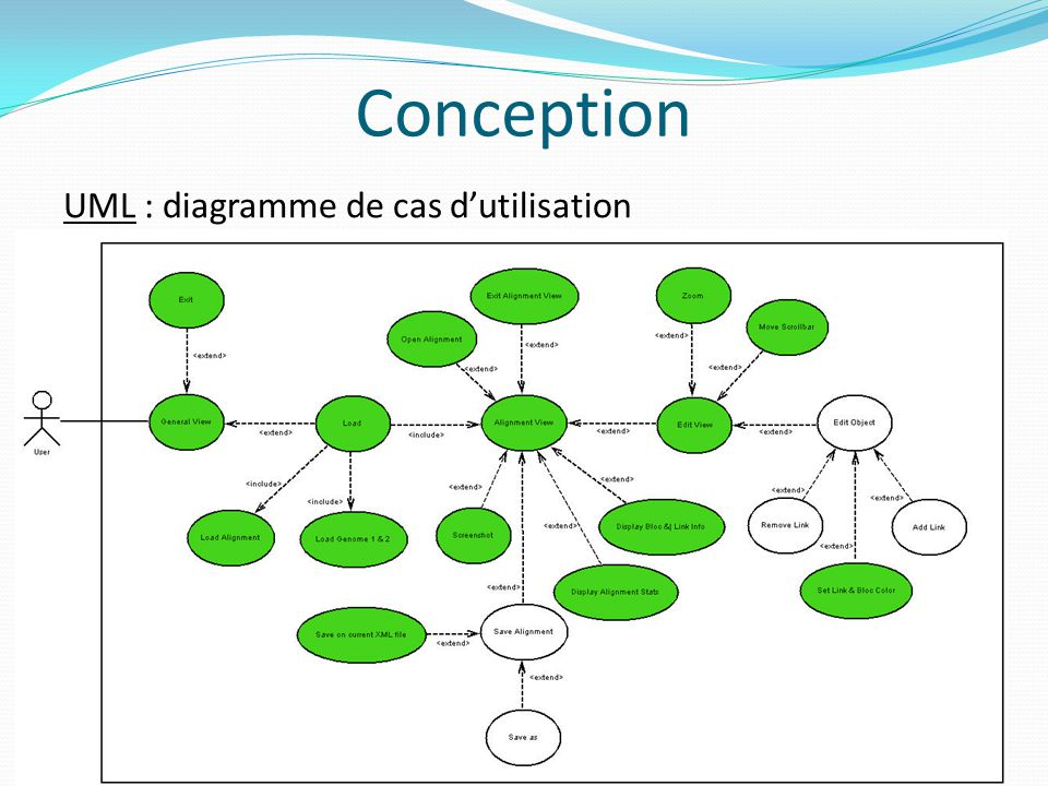 Conception UML : diagramme de cas dutilisation