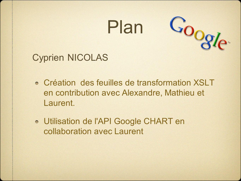 Plan Création des feuilles de transformation XSLT en contribution avec Alexandre, Mathieu et Laurent.