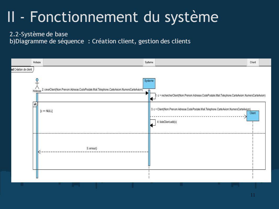 II - Fonctionnement du système 2.2-Système de base b)Diagramme de séquence : Création client, gestion des clients 11