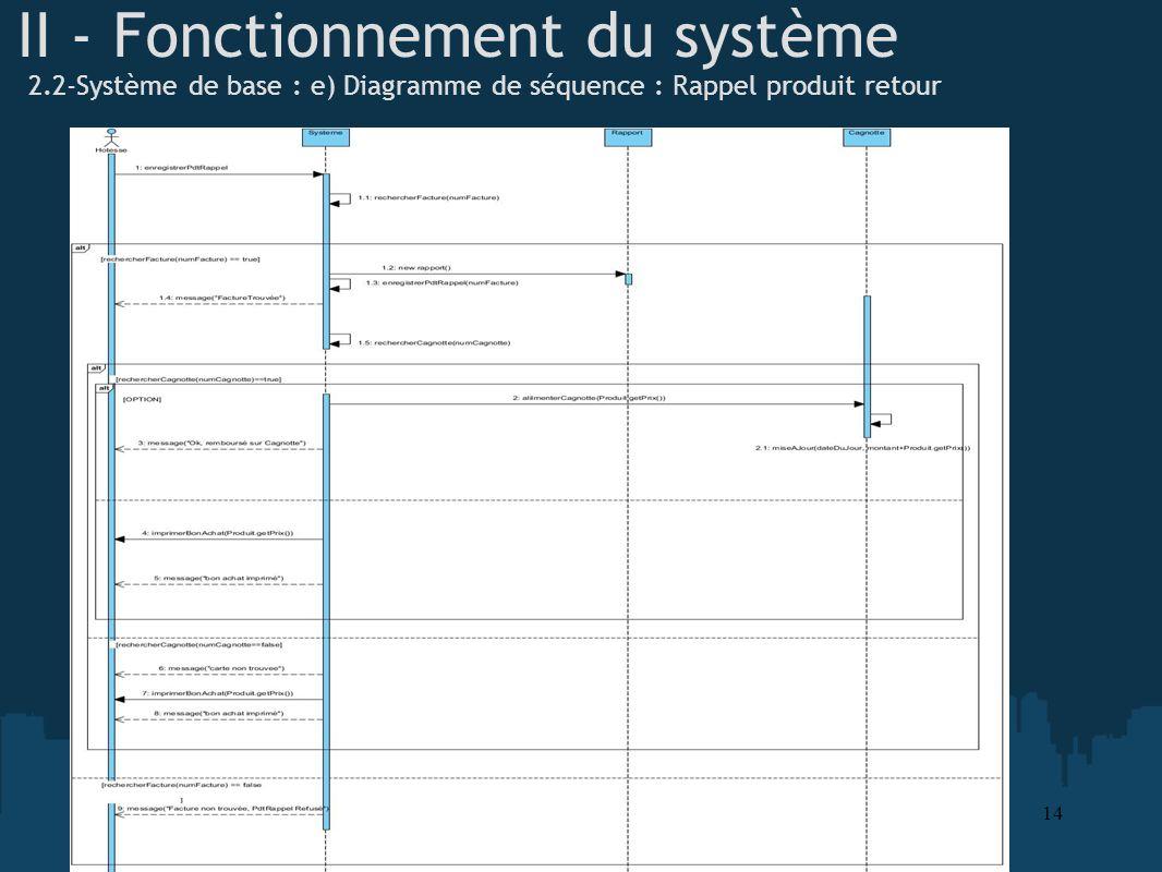 II - Fonctionnement du système 2.2-Système de base : e) Diagramme de séquence : Rappel produit retour 14