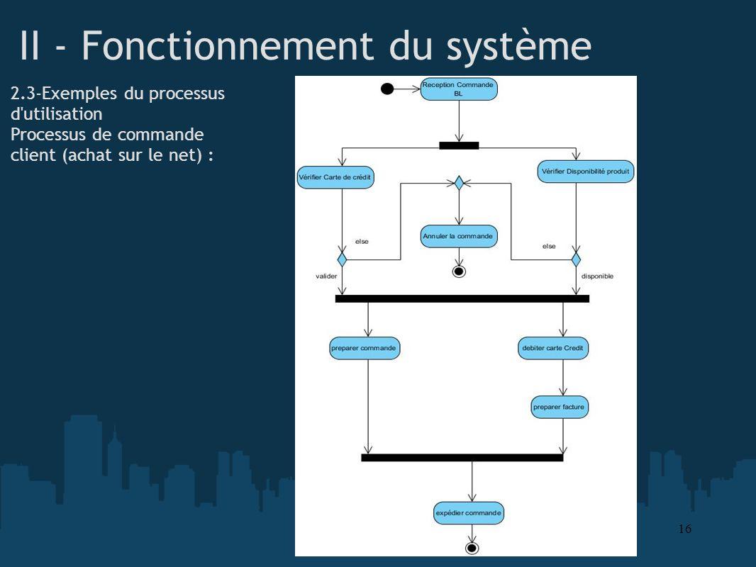 II - Fonctionnement du système 2.3-Exemples du processus d'utilisation Processus de commande client (achat sur le net) : 16