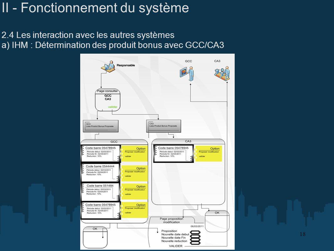 II - Fonctionnement du système 2.4 Les interaction avec les autres systèmes a) IHM : Détermination des produit bonus avec GCC/CA3 18