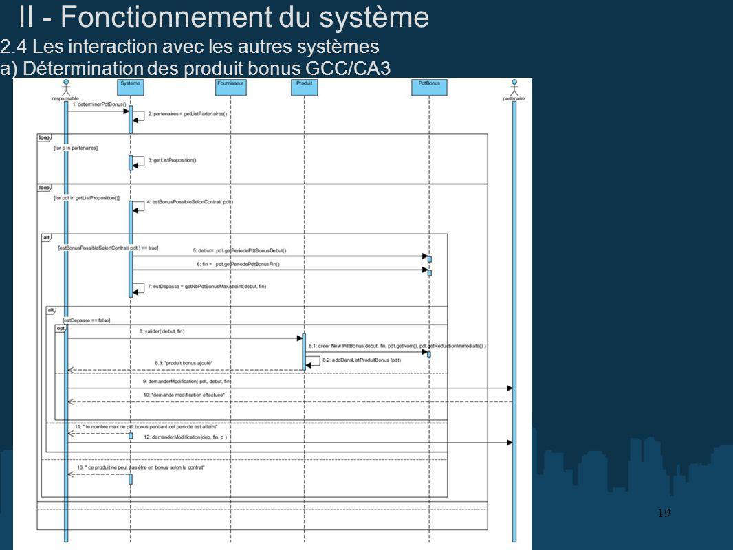 II - Fonctionnement du système 2.4 Les interaction avec les autres systèmes a) Détermination des produit bonus GCC/CA3 19