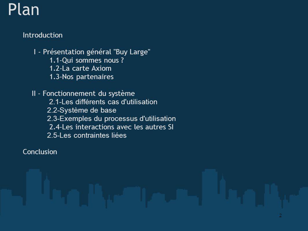 Plan Introduction I - Présentation général