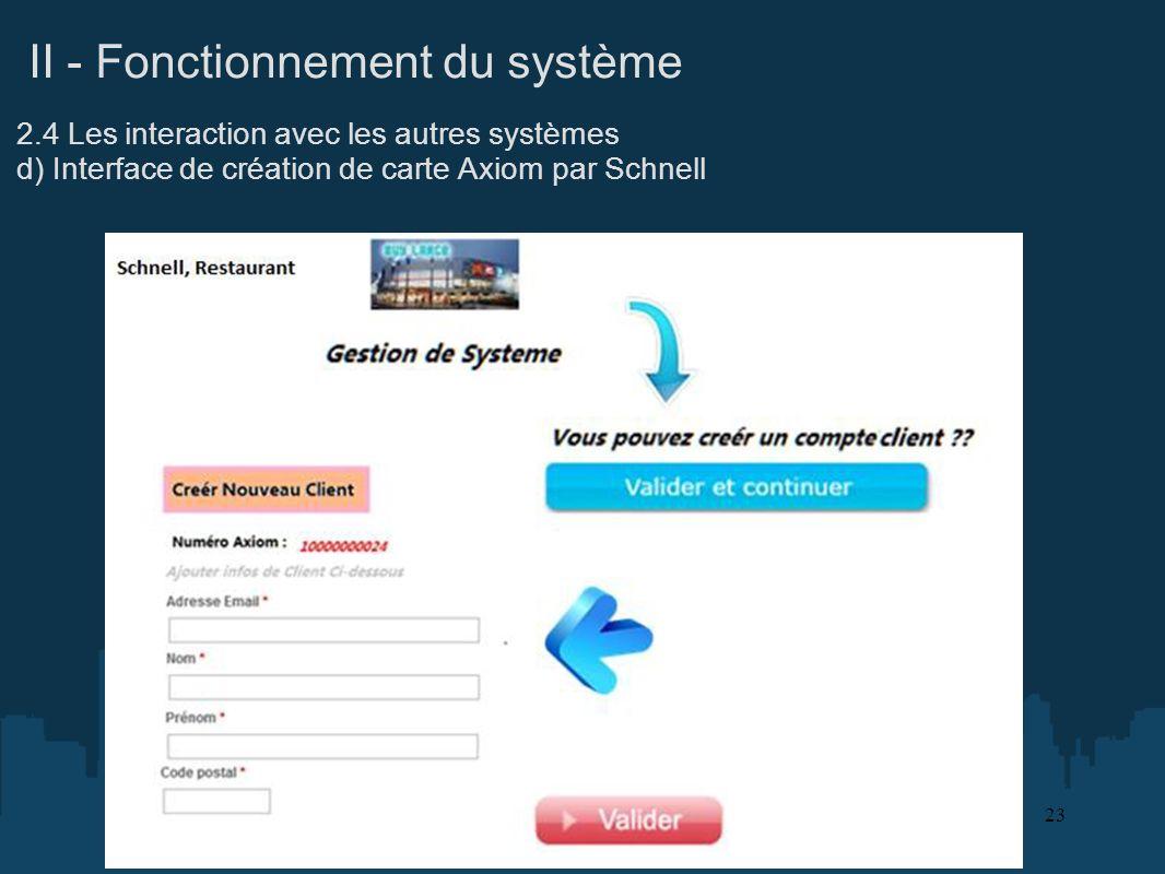 II - Fonctionnement du système 2.4 Les interaction avec les autres systèmes d) Interface de création de carte Axiom par Schnell 23