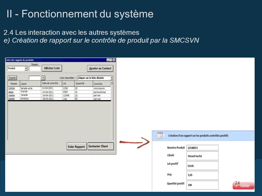 II - Fonctionnement du système 2.4 Les interaction avec les autres systèmes e) Création de rapport sur le contrôle de produit par la SMCSVN 24